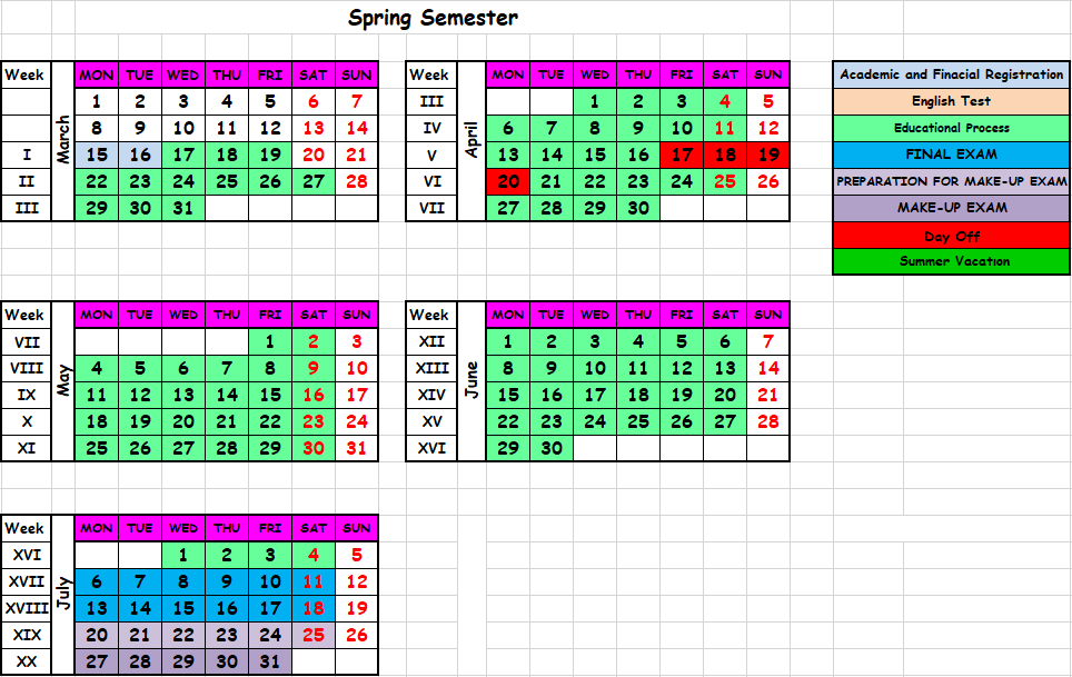 semester2